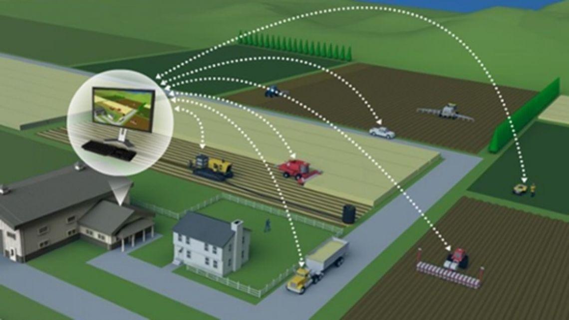 a agricultura inteligente المزارع الذكية